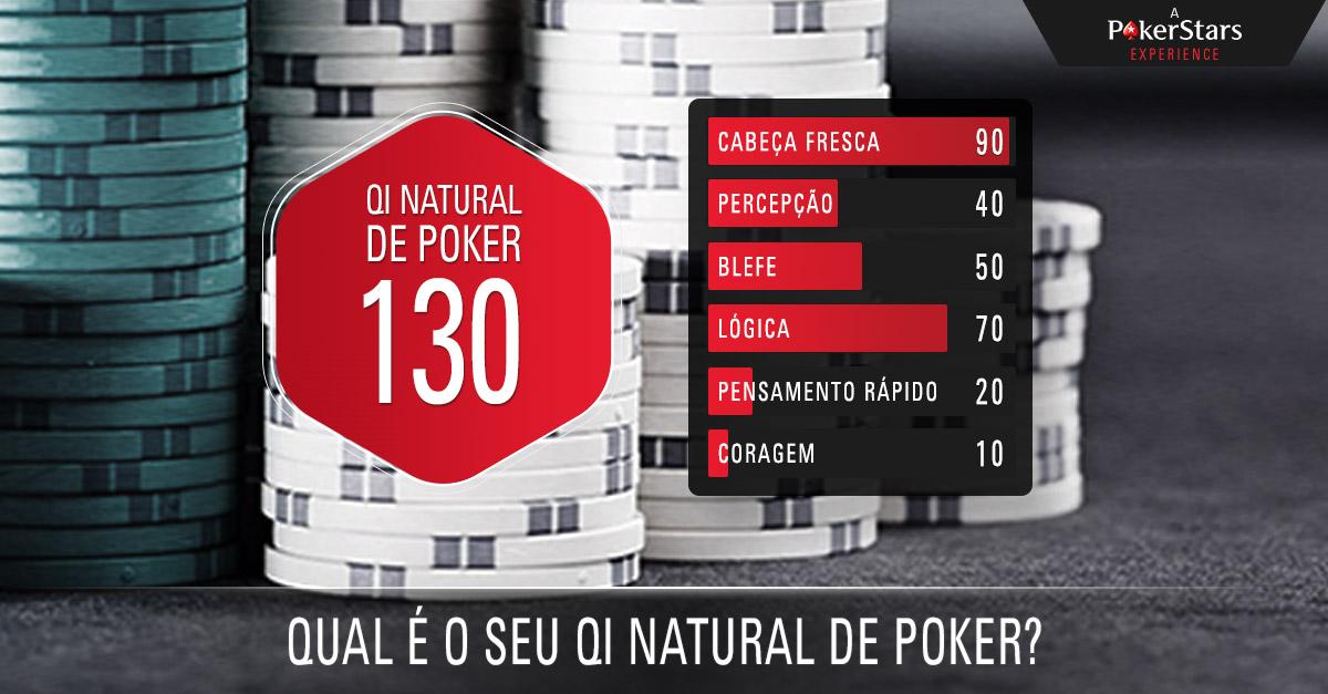 Nascido pro Poker